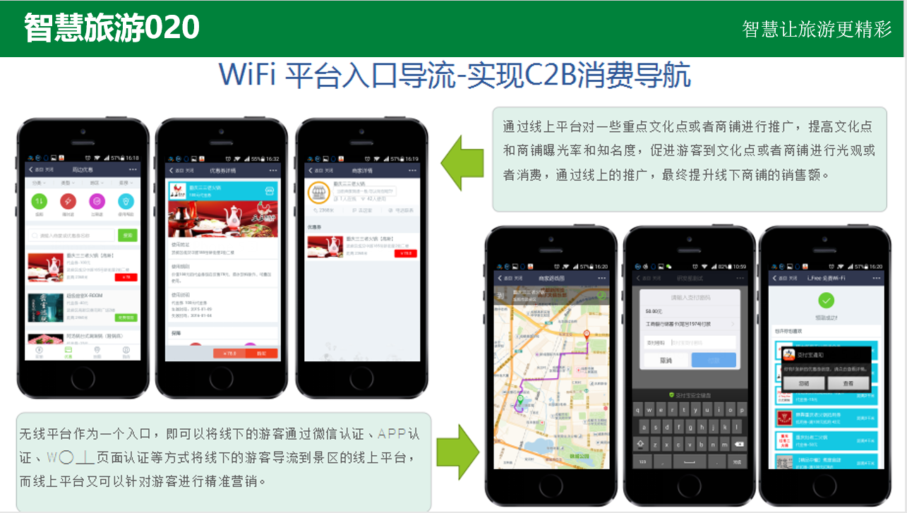 景区无线WIFI覆盖系统